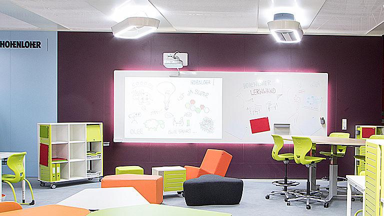 Bild: Lernwand im Raum kombiniert mit Beamer und Fly One®