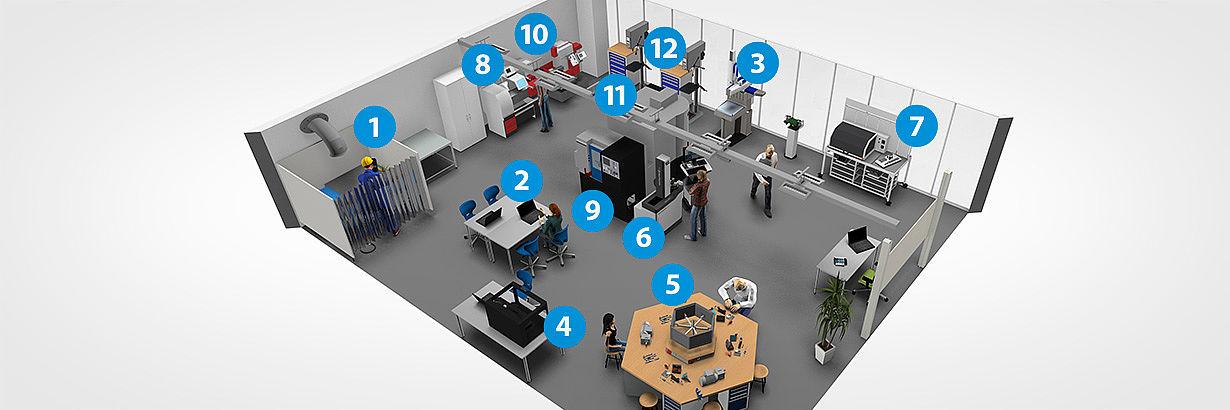 Bild: Raumkonzept für Metalltechnik