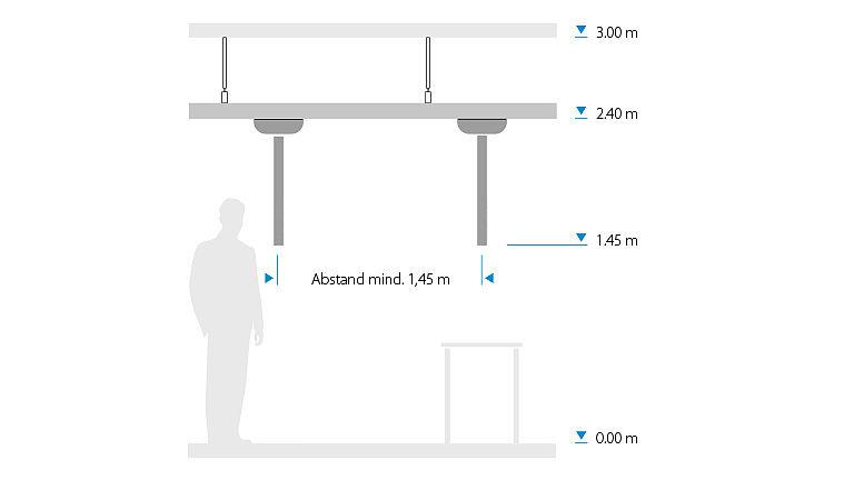 Bild: Größenangaben zum Powerlift