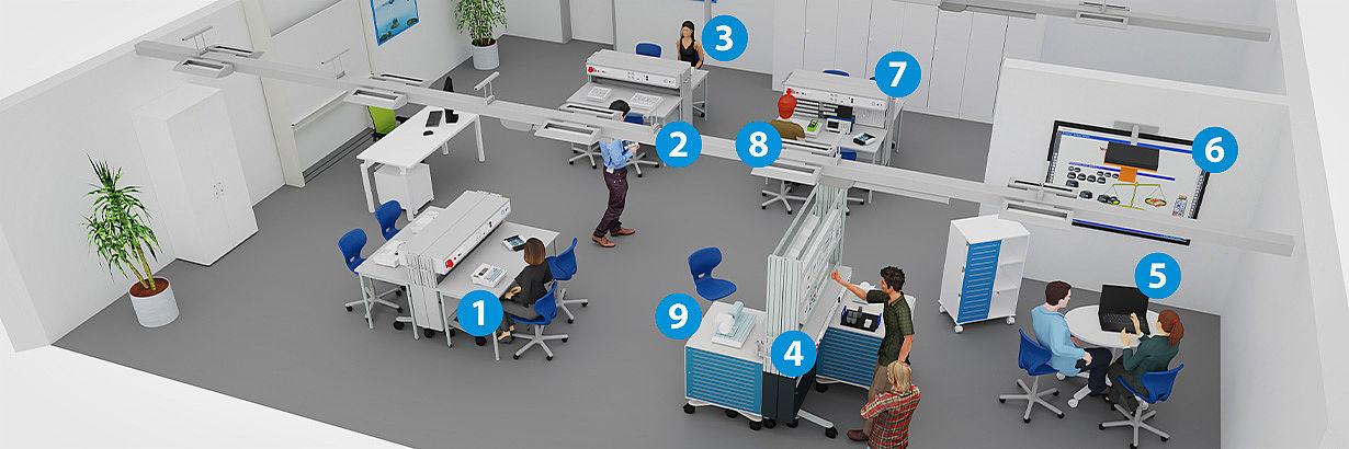 Bild: Raumkonzept für Elektrotechnik und Elektronik