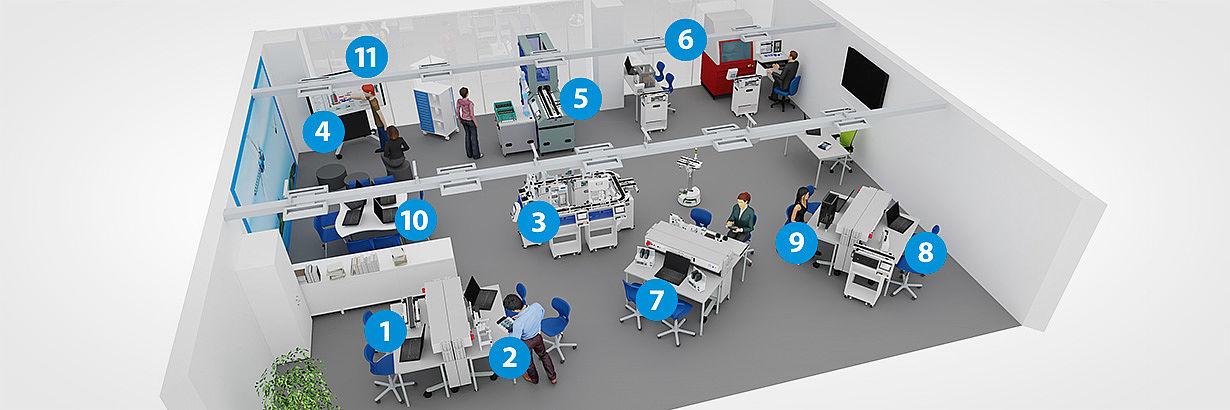 Bild: Raumkonzept für die Industrie 4.0