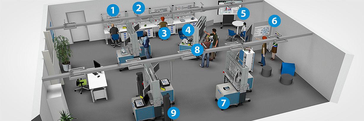 Bild: Raumkonzept für Gebäudesystemtechnik