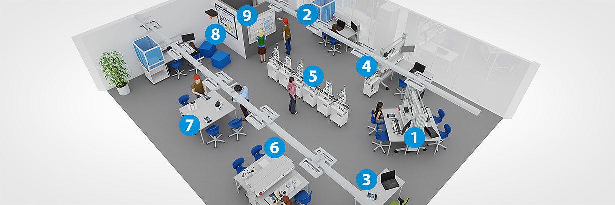 Bild: Raumkonzept für Mechatronik/Automatisierung